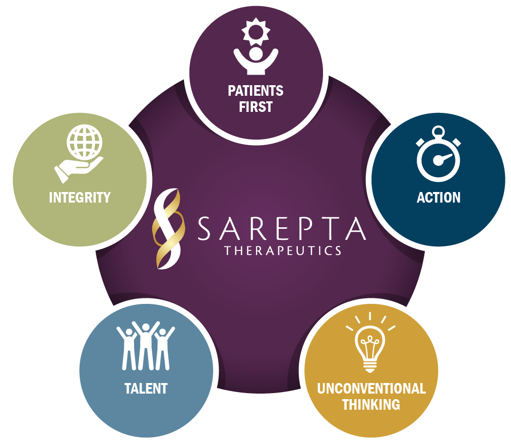 Sarepta Cultural Values