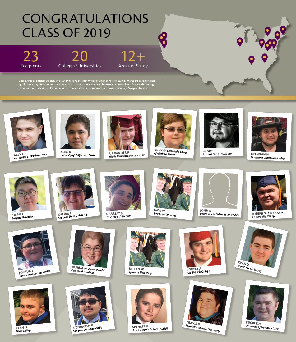 2019 Route 79 Scholarship Recipients